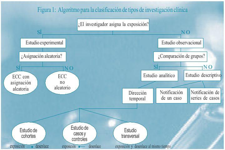 Conferencias VI Congreso Virtual Hispanoamericano de Anatomía Patológica